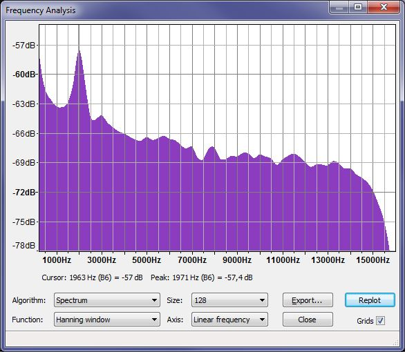 FP01RadioNoiseSpectrum