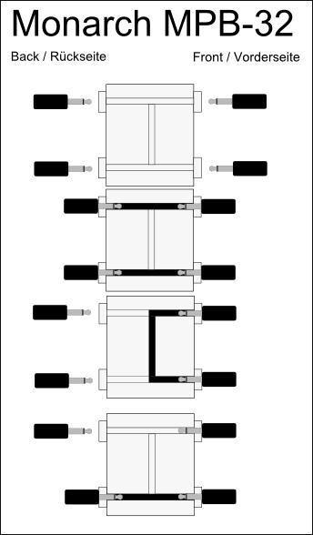 Patchbay MPB32 min